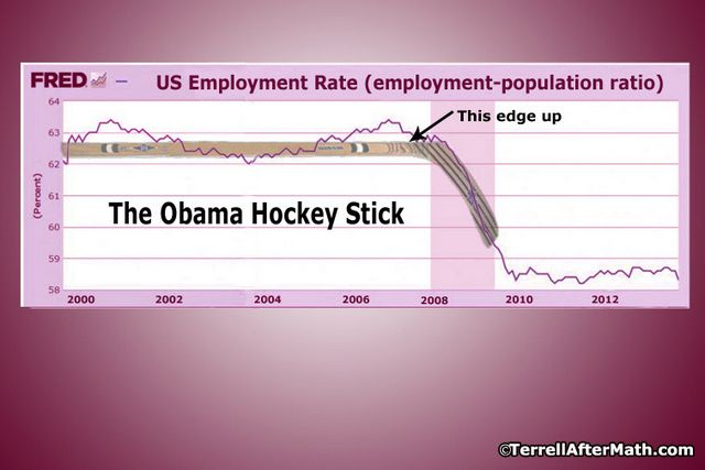 Obama Hockey Stick Unemployment SC