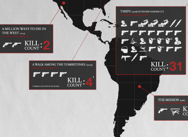 ObjFliam-neeson-kill-map-5