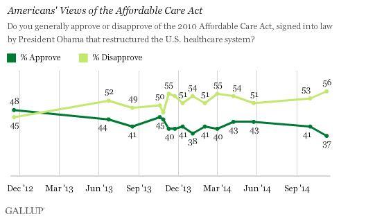 11172014_Gallup Obamacare