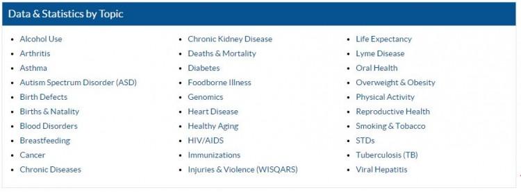 Photo: CDC.gov