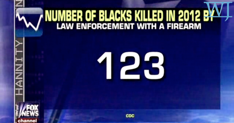 Number of blacks killed by cops