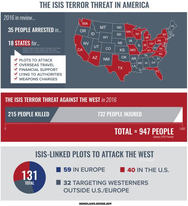 terror-threat-report