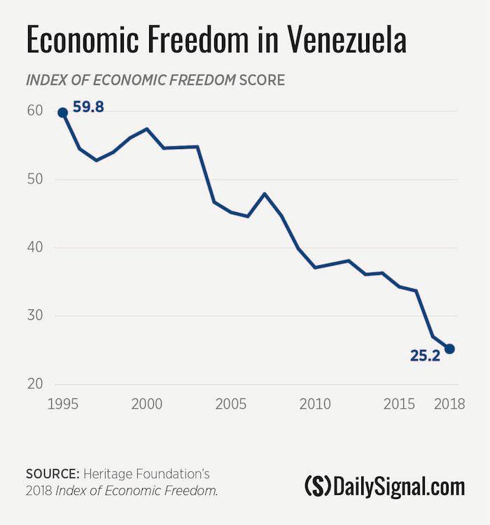 VenezuelaDecline