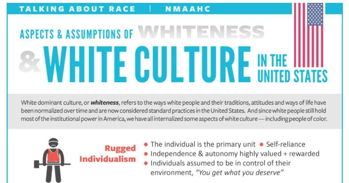 Smithsonian Debuts Absurd Poster Attacking 'Aspects of Whiteness': Hard Work, Progress and Individualism